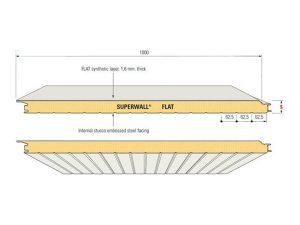 Metecno Superwall Flat