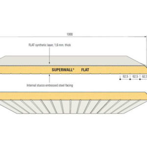 Metecno Superwall Flat
