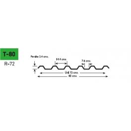 lamina acrilica acrylit tipo t 81 r 72 espesor estandar