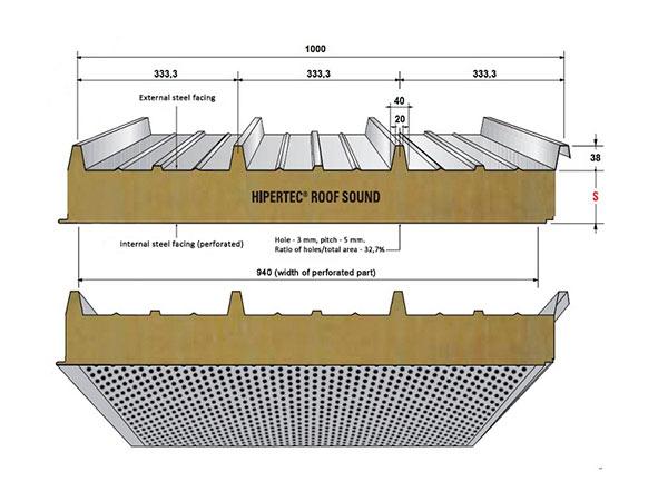 Hipertec Roof Sound